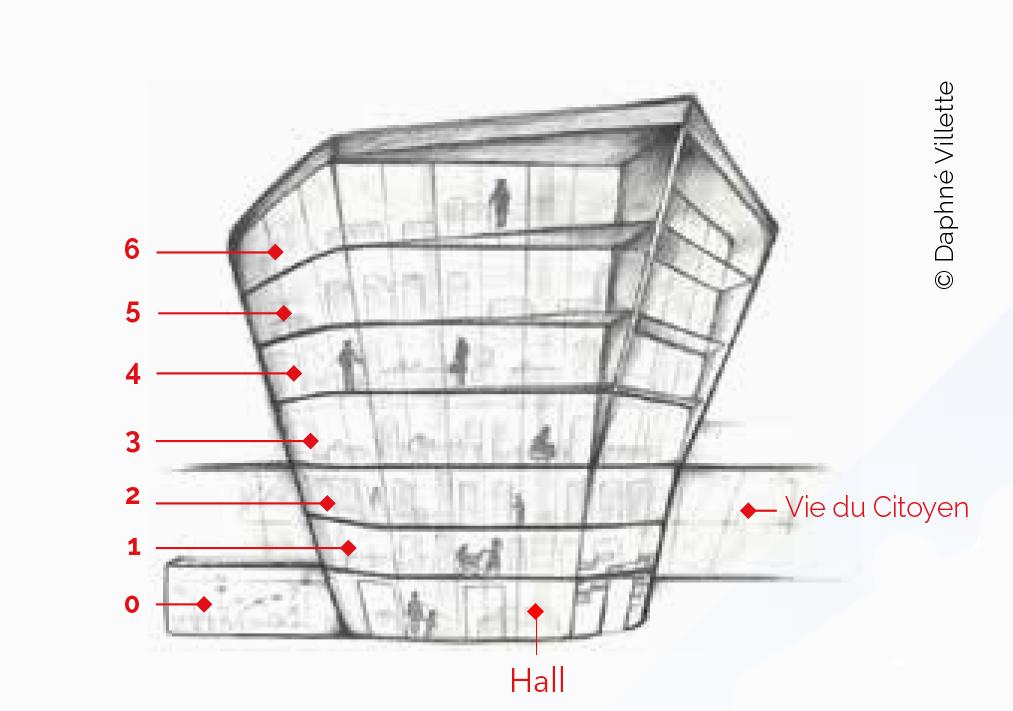Plan dessiné de la Bibliothèque